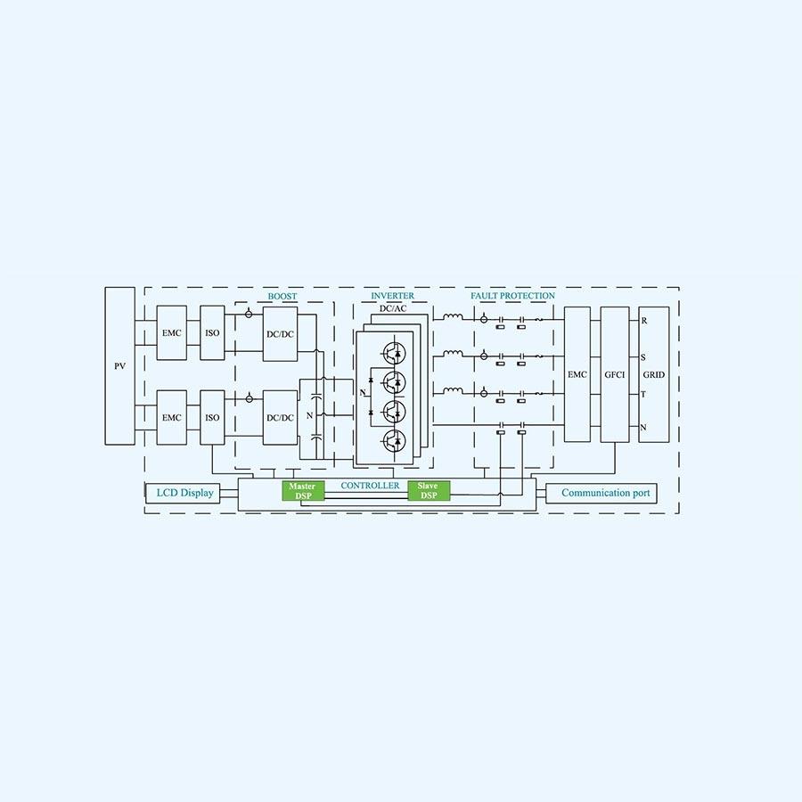 Мережевий інвертор Trannergy TRN017KTL (17 кВт) - 2